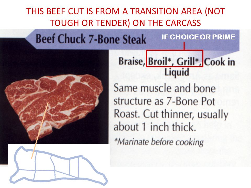 THIS BEEF CUT IS FROM A TRANSITION AREA (NOT TOUGH OR TENDER) ON THE CARCASS TEXAS TECH IF CHOICE OR PRIME