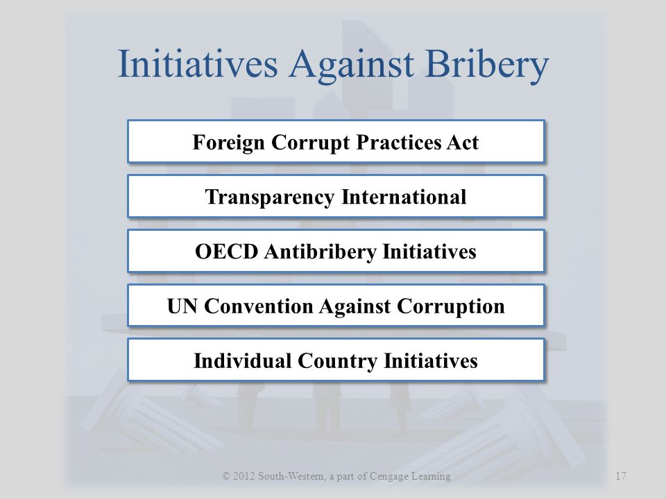 Initiatives Against Bribery 17 © 2012 South-Western, a part of Cengage Learning