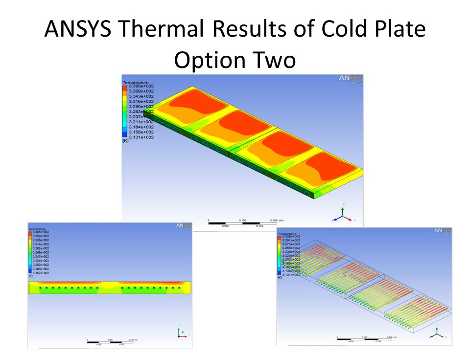ANSYS Thermal Results of Cold Plate Option Two