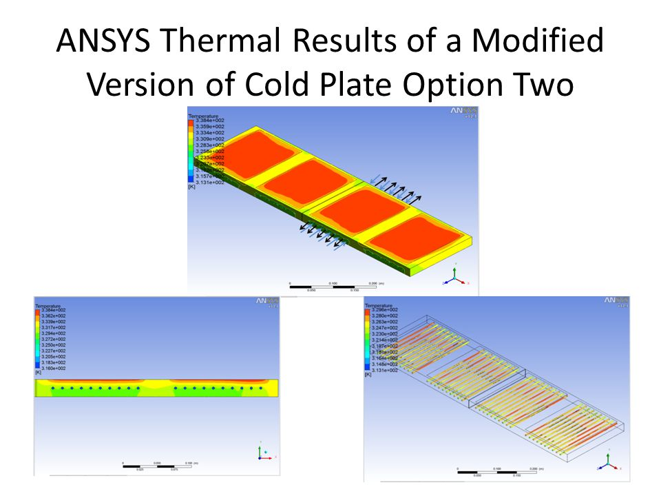 ANSYS Thermal Results of a Modified Version of Cold Plate Option Two