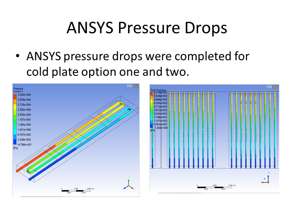 ANSYS Pressure Drops ANSYS pressure drops were completed for cold plate option one and two.