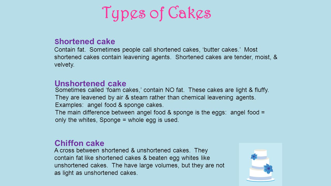 Types of Cakes S hortened cake Unshortened cake Chiffon cake Contain fat.