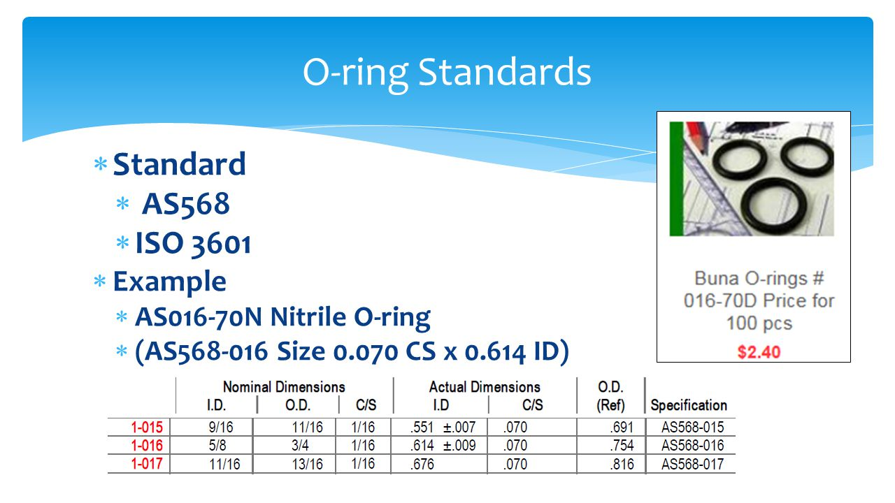  Standard  AS568  ISO 3601  Example  AS016-70N Nitrile O-ring  (AS568-016 Size 0.070 CS x 0.614 ID) O-ring Standards