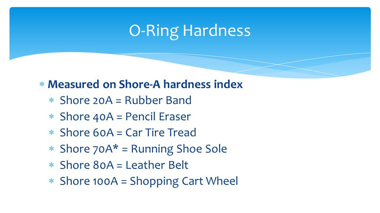  Measured on Shore-A hardness index  Shore 20A = Rubber Band  Shore 40A = Pencil Eraser  Shore 60A = Car Tire Tread  Shore 70A* = Running Shoe So