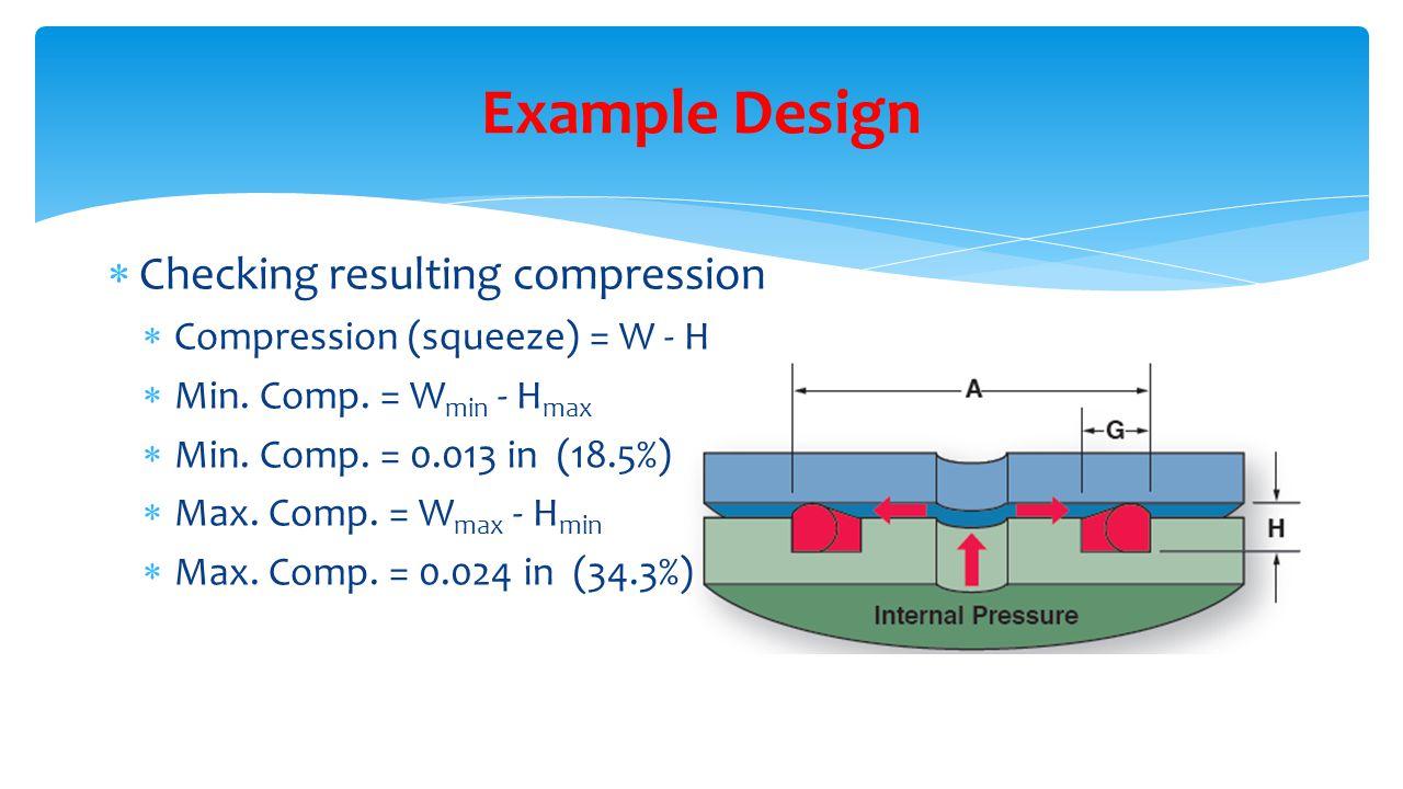  Checking resulting compression  Compression (squeeze) = W - H  Min. Comp. = W min - H max  Min. Comp. = 0.013 in (18.5%)  Max. Comp. = W max - H