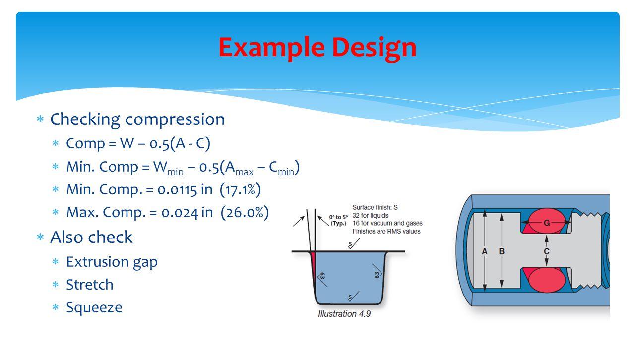  Checking compression  Comp = W – 0.5(A - C)  Min. Comp = W min – 0.5(A max – C min )  Min. Comp. = 0.0115 in (17.1%)  Max. Comp. = 0.024 in (26.