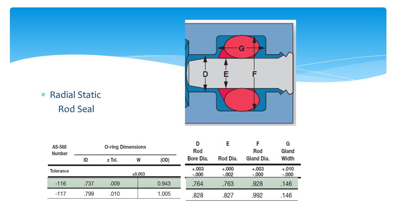  Radial Static Rod Seal