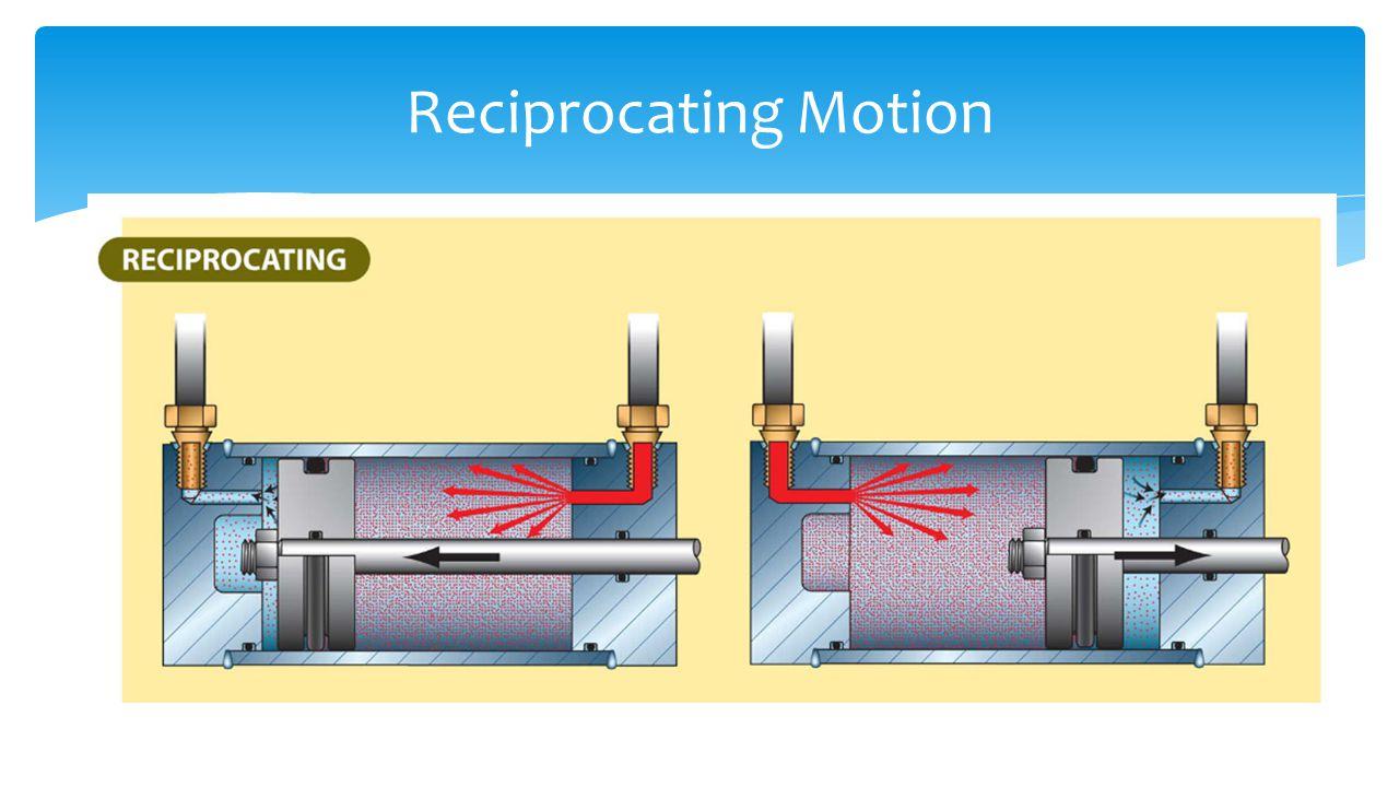 Reciprocating Motion