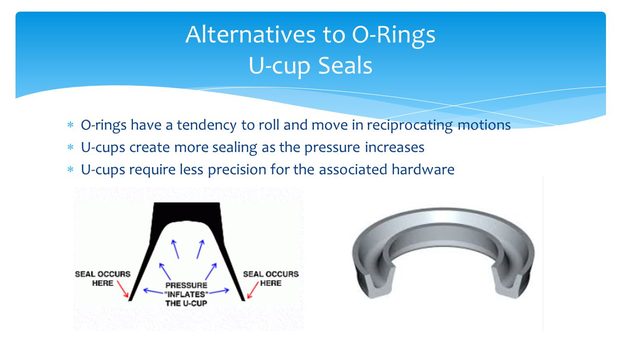 Alternatives to O-Rings U-cup Seals  O-rings have a tendency to roll and move in reciprocating motions  U-cups create more sealing as the pressure i