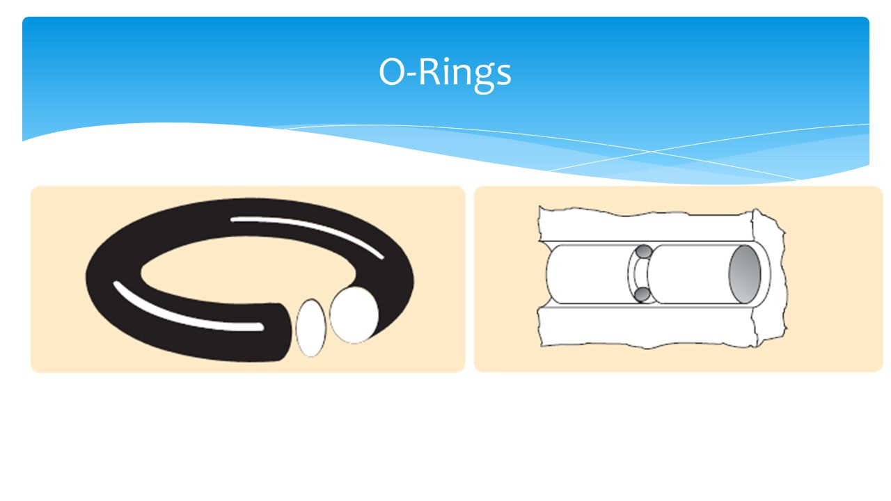  The O-ring Specifications  Size (inside diameter)  1/32 to 26 inches  CS (Cross-Section)  1/32 to ¼ inch  Rigidity (Hardness)  Material O-Ring Seal Design