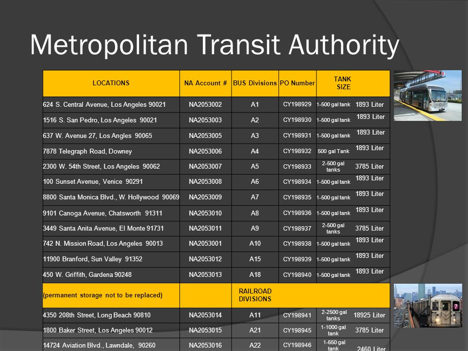 Metropolitan Transit Authority LOCATIONSNA Account #BUS DivisionsPO Number TANK SIZE 624 S.