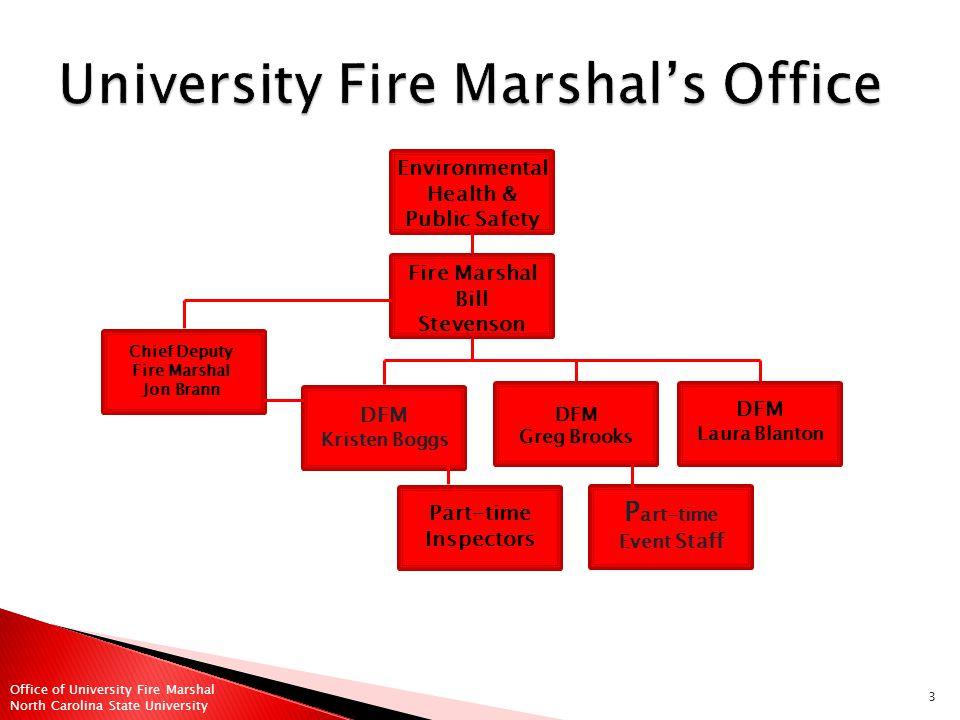 34 Office of University Fire Marshal North Carolina State University
