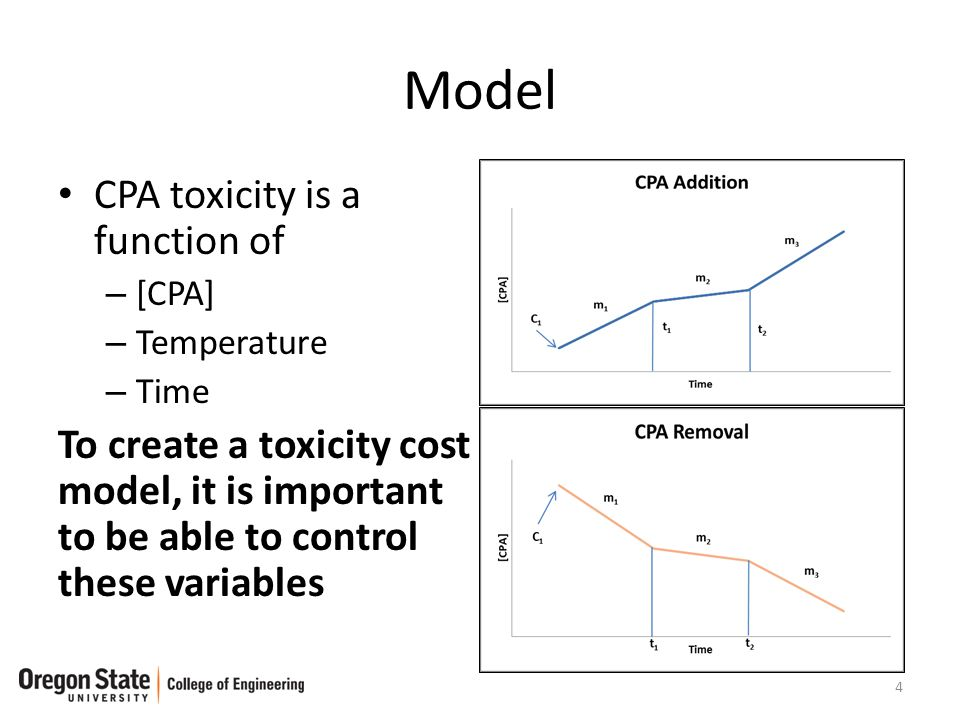 Model CPA toxicity is a function of – [CPA] – Temperature – Time To create a toxicity cost model, it is important to be able to control these variables 4