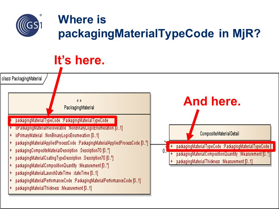 © 2014 GS1 Where is packagingMaterialTypeCode in MjR 3 It's here. And here.