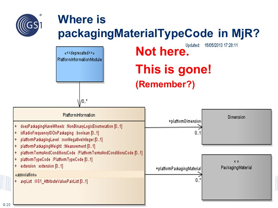 © 2014 GS1 Where is packagingMaterialTypeCode in MjR 5 Not here. This is gone! (Remember )