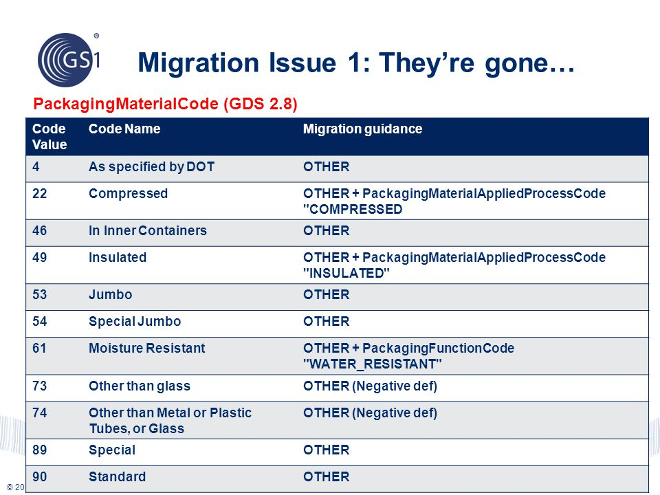 © 2014 GS1 Migration Issue 1: They're gone… 7 Code Value Code NameMigration guidance 4As specified by DOTOTHER 22CompressedOTHER + PackagingMaterialAppliedProcessCode COMPRESSED 46In Inner ContainersOTHER 49InsulatedOTHER + PackagingMaterialAppliedProcessCode INSULATED 53JumboOTHER 54Special JumboOTHER 61Moisture ResistantOTHER + PackagingFunctionCode WATER_RESISTANT 73Other than glassOTHER (Negative def) 74Other than Metal or Plastic Tubes, or Glass OTHER (Negative def) 89SpecialOTHER 90StandardOTHER PackagingMaterialCode (GDS 2.8)