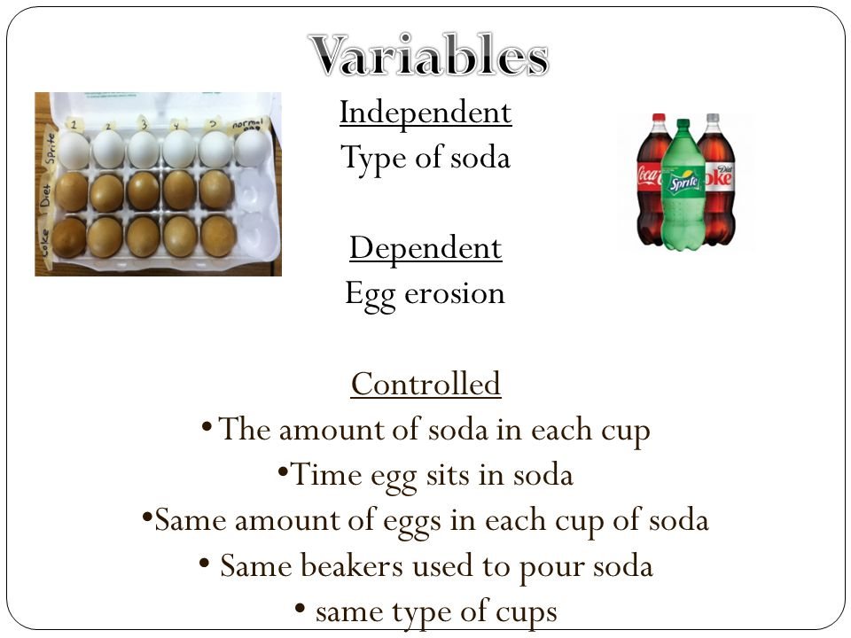 Independent Type of soda Dependent Egg erosion Controlled The amount of soda in each cup Time egg sits in soda Same amount of eggs in each cup of soda Same beakers used to pour soda same type of cups