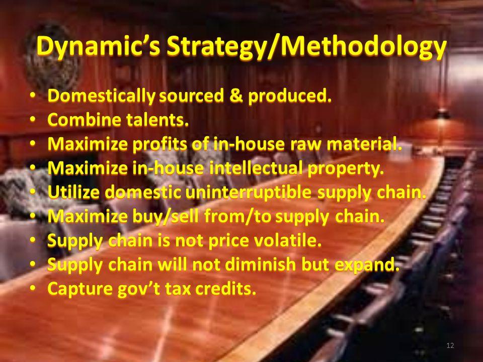 Dynamic Fuel LLC - Geismar Louisiana Refin Dynamic Fuel LLC - Geismar Louisiana Refinery Produces 5,000 barrels/day synthetic diesel. Produces 5,000 b