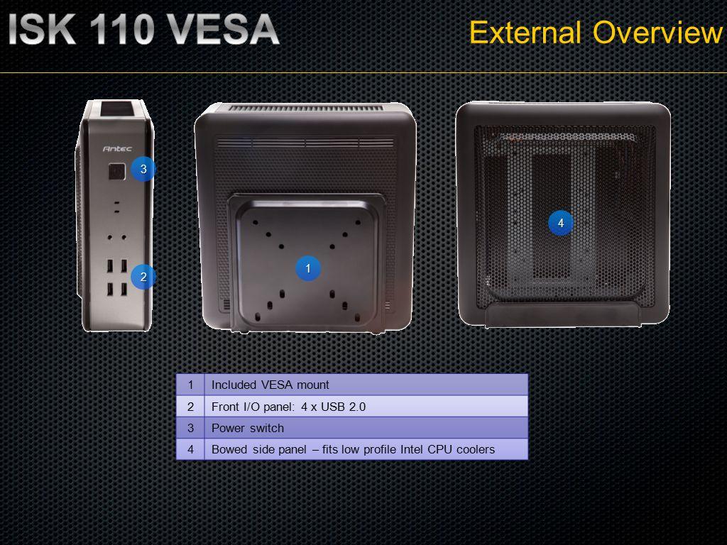 External Overview3 2 1 4