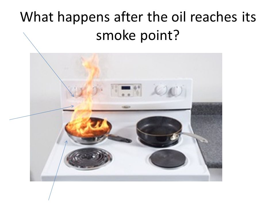 What happens after the oil reaches its smoke point?