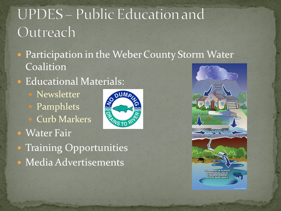 Participation in the Weber County Storm Water Coalition Educational Materials: Newsletter Pamphlets Curb Markers Water Fair Training Opportunities Med
