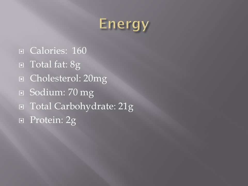 Calories: 160  Total fat: 8g  Cholesterol: 20mg  Sodium: 70 mg  Total Carbohydrate: 21g  Protein: 2g