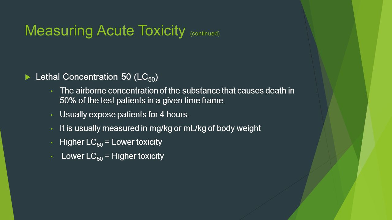 Measuring Acute Toxicity (continued)  Lethal Concentration 50 (LC 50 ) The airborne concentration of the substance that causes death in 50% of the test patients in a given time frame.
