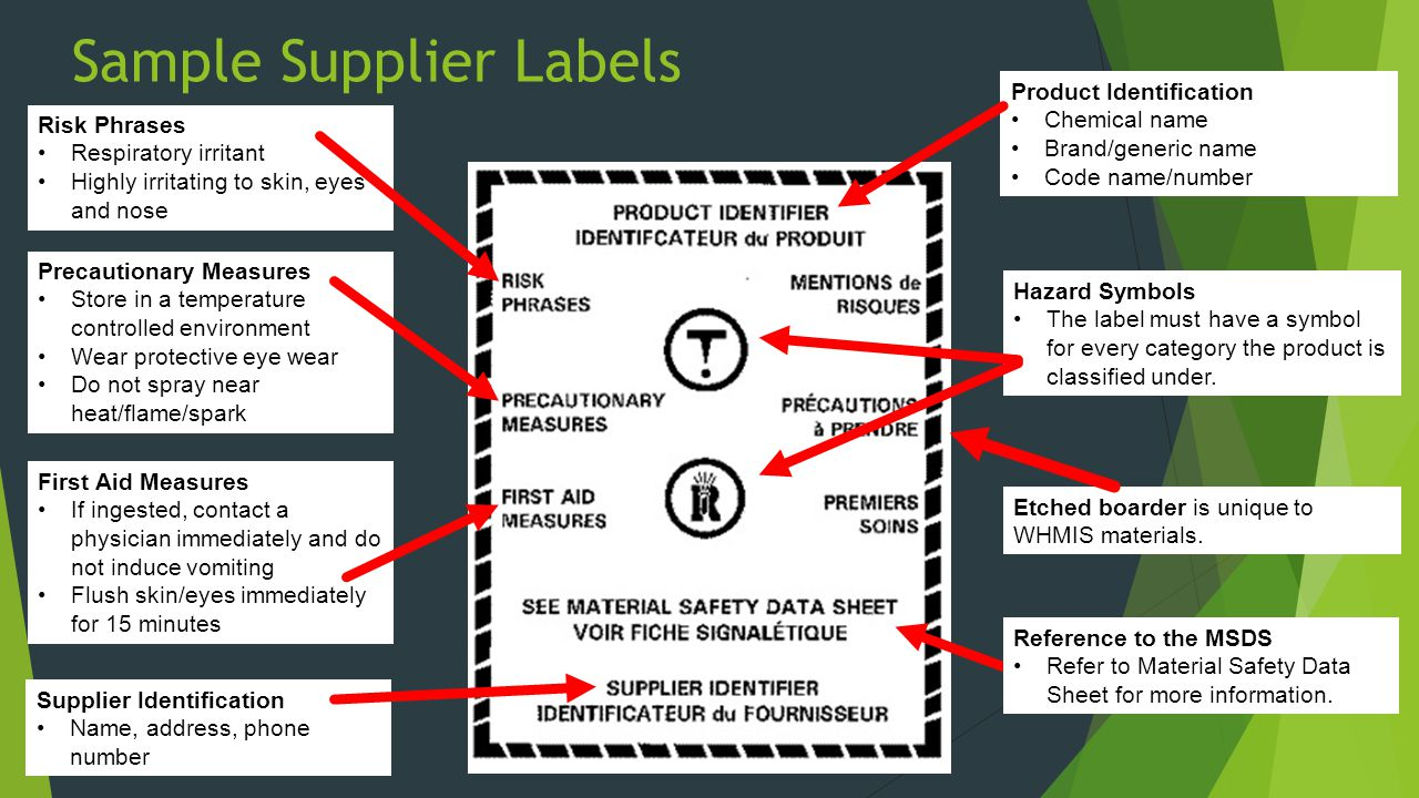 Sample Supplier Labels Product Identification Chemical name Brand/generic name Code name/number Hazard Symbols The label must have a symbol for every category the product is classified under.