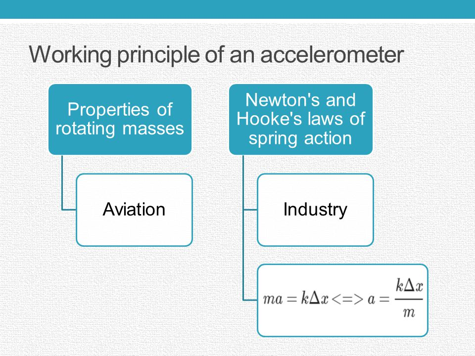 Working principle of an accelerometer Properties of rotating masses Aviation Newton s and Hooke s laws of spring action Industry
