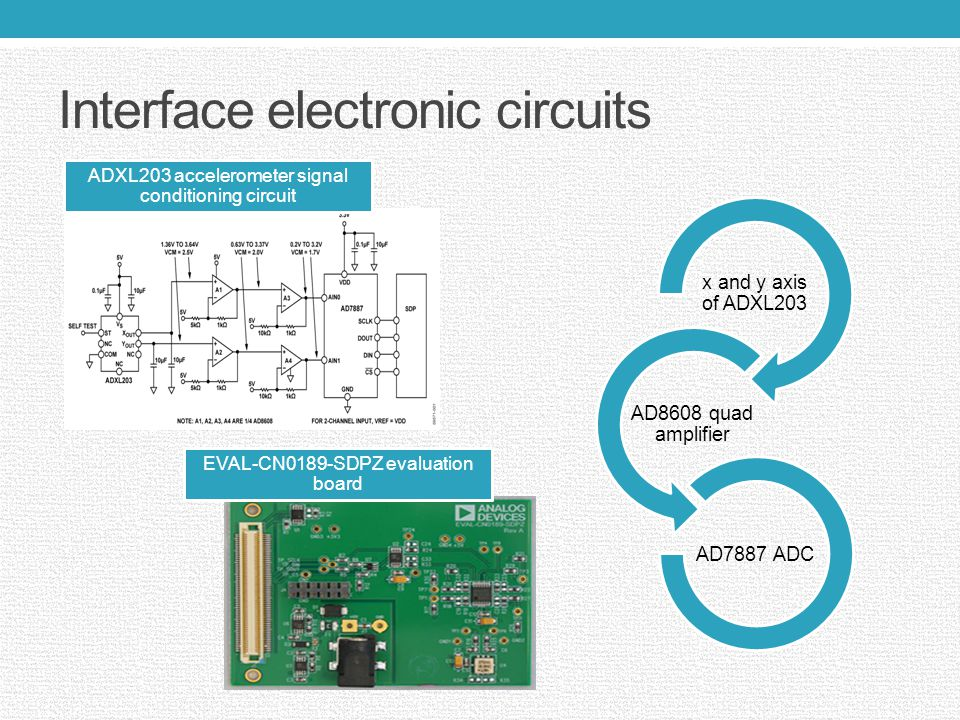 Interface electronic circuits x and y axis of ADXL203 AD8608 quad amplifier AD7887 ADC ADXL203 accelerometer signal conditioning circuit EVAL-CN0189-SDPZ evaluation board
