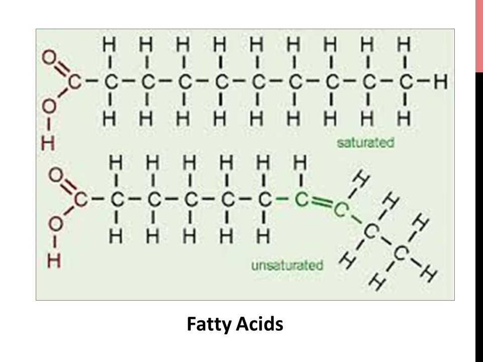 1-Copper acetate test: Objective: This test is used to distinguish between oil [neutral fat] and fatty acid [saturated and unsaturated].