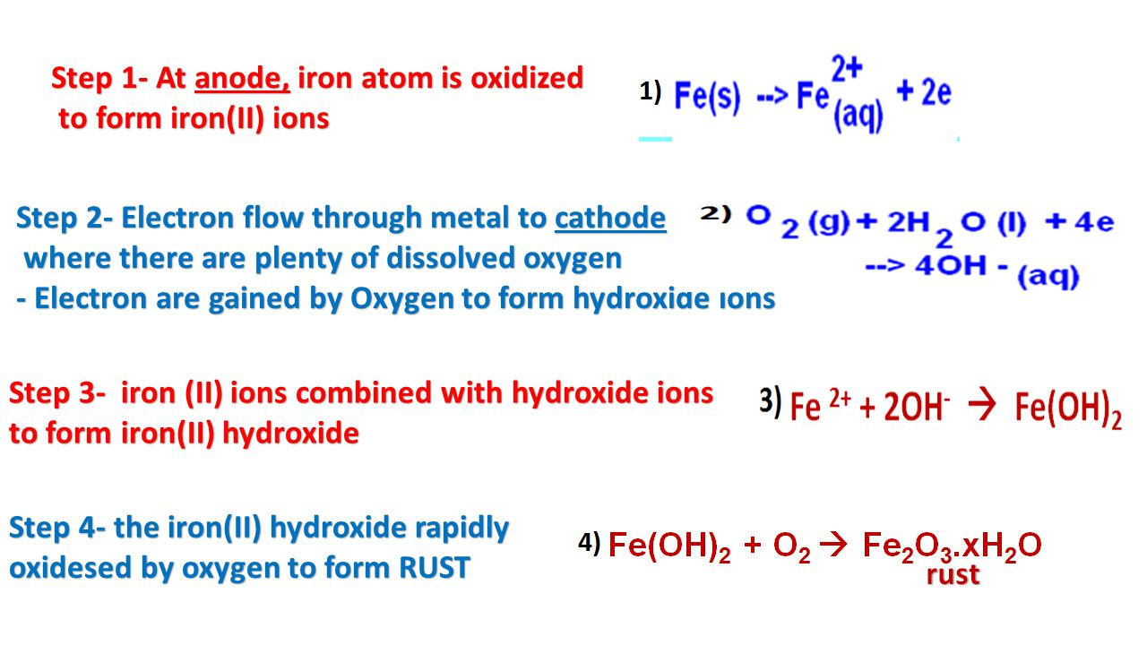Step 1- At anode, iron atom is oxidized to form iron(II) ions to form iron(II) ions Step 2- Electron flow through metal to cathode where there are ple