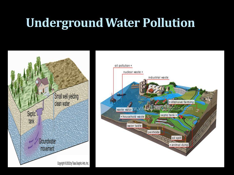 Underground Water Pollution