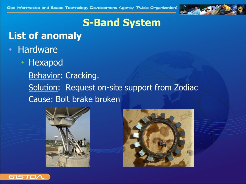 List of anomaly Hardware Hexapod Behavior: Cracking. Solution: Request on-site support from Zodiac Cause: Bolt brake broken S-Band System