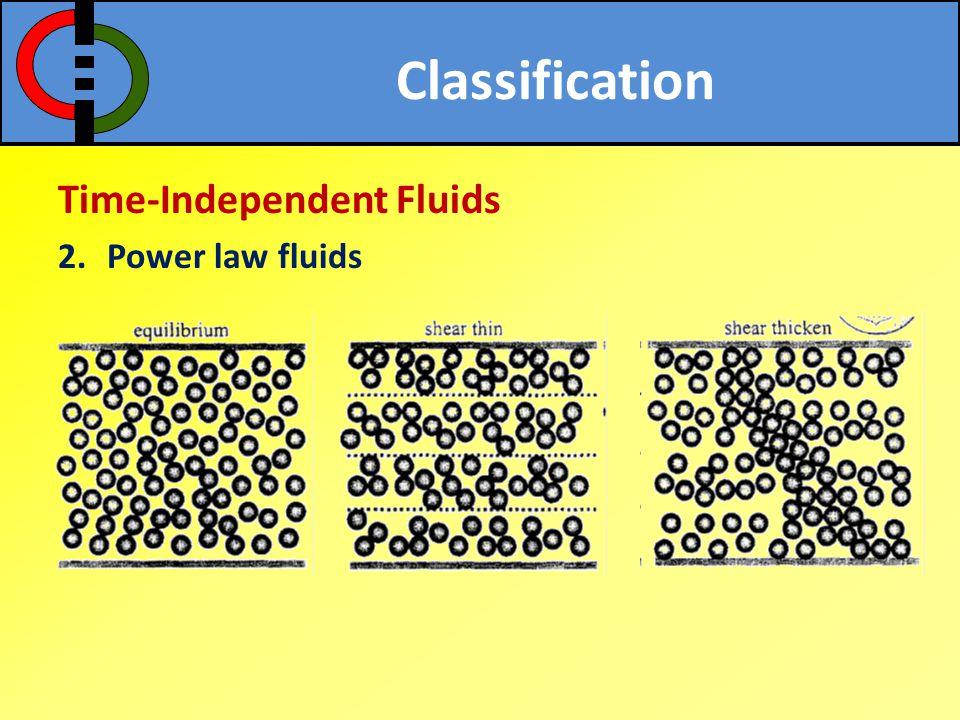 Time-Independent Fluids 1.Bingham plastics Classification