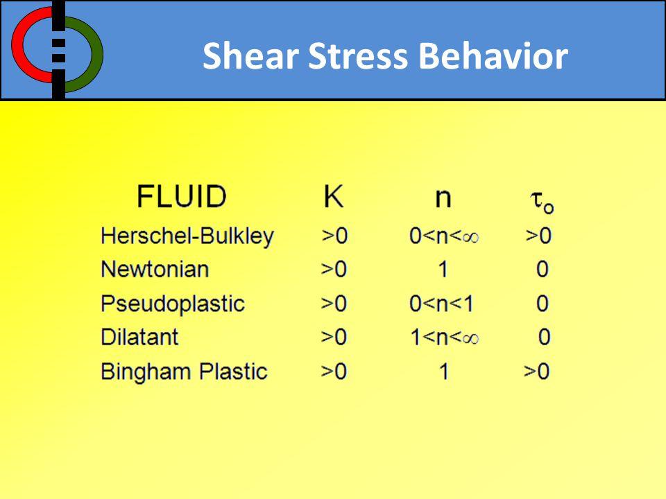 Modeling Power Law Fluids where: K = flow consistency index n = flow behavior index Shear Stress Behavior