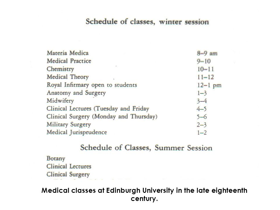 Medical classes at Edinburgh University in the late eighteenth century.
