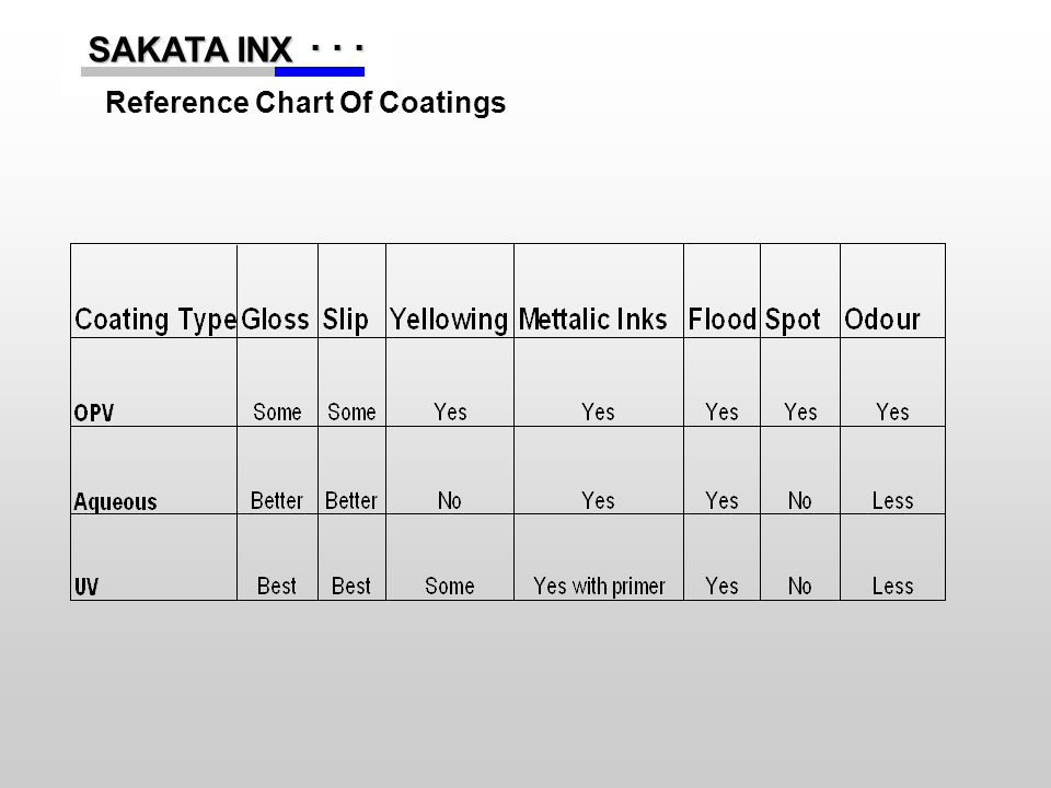 ...... SAKATA INX SAKATA INX Reference Chart Of Coatings