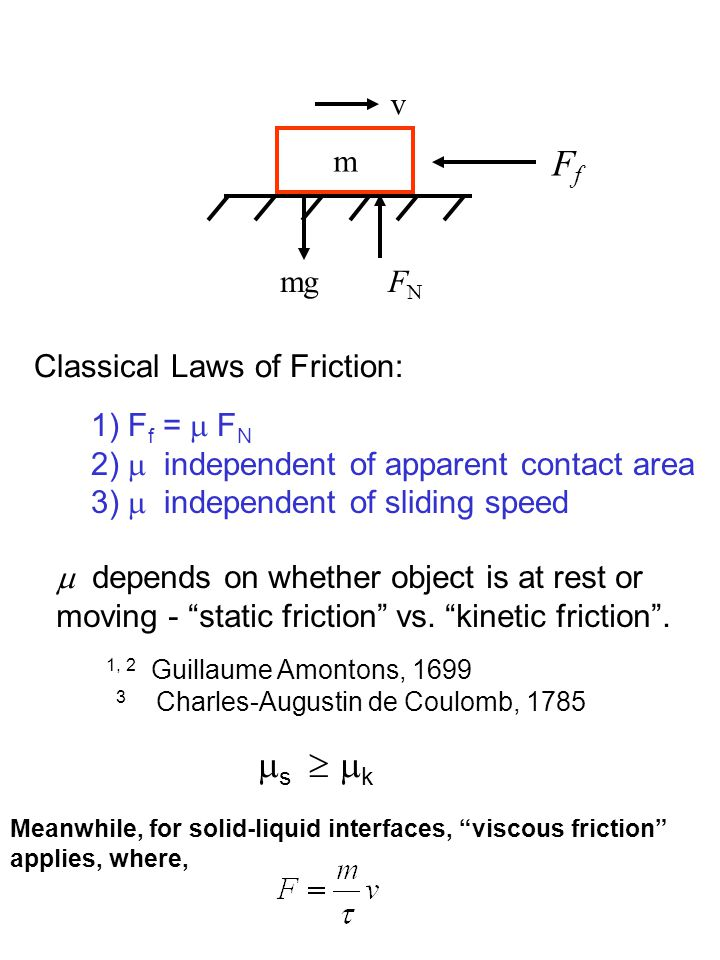 m mgFNFN v 1, 2 Guillaume Amontons, 1699 3 Charles-Augustin de Coulomb, 1785 FfFf Classical Laws of Friction: 1) F f =  F N 2)  independent of apparent contact area 3)  independent of sliding speed  depends on whether object is at rest or moving - static friction vs.