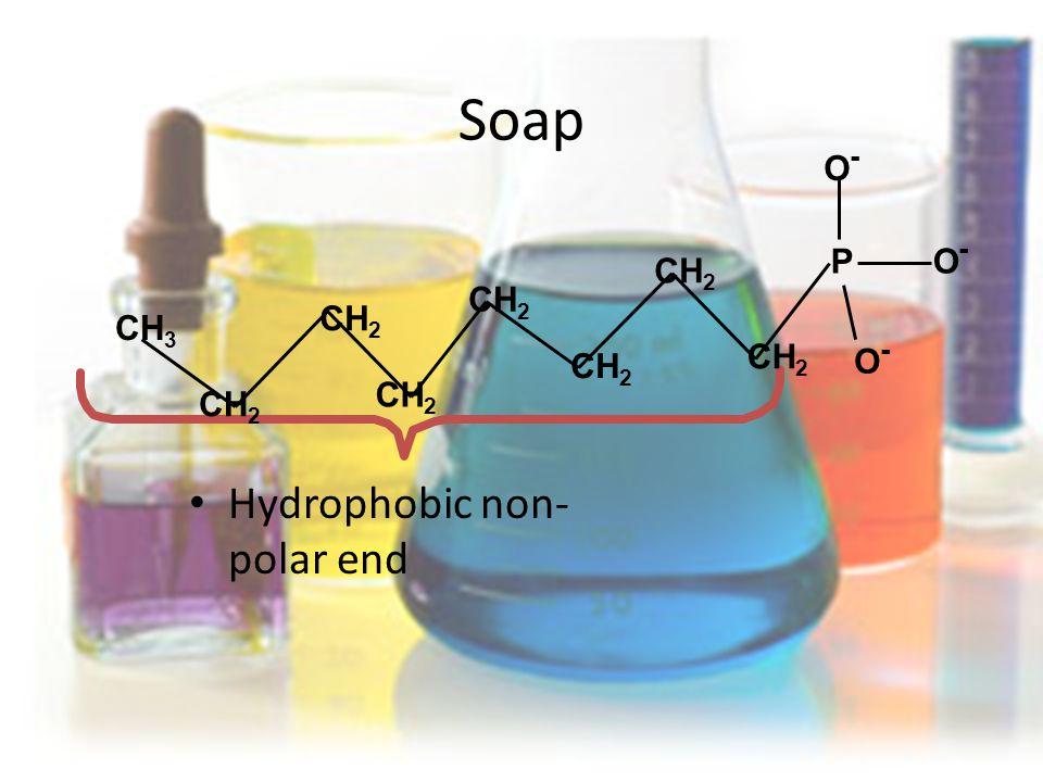 Soap Hydrophobic non- polar end PO-O- CH 3 CH 2 O-O- O-O-