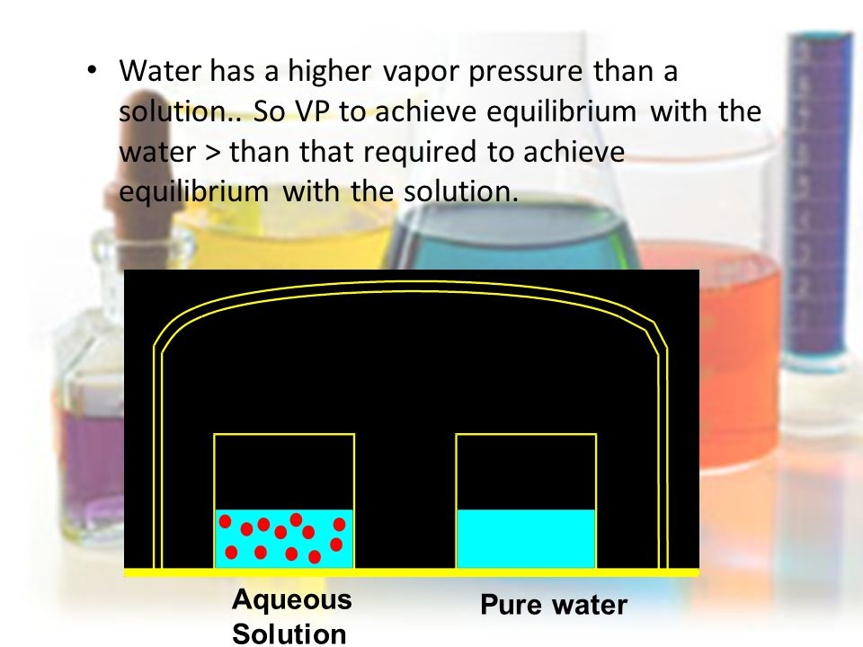 Aqueous Solution Pure water Water has a higher vapor pressure than a solution..