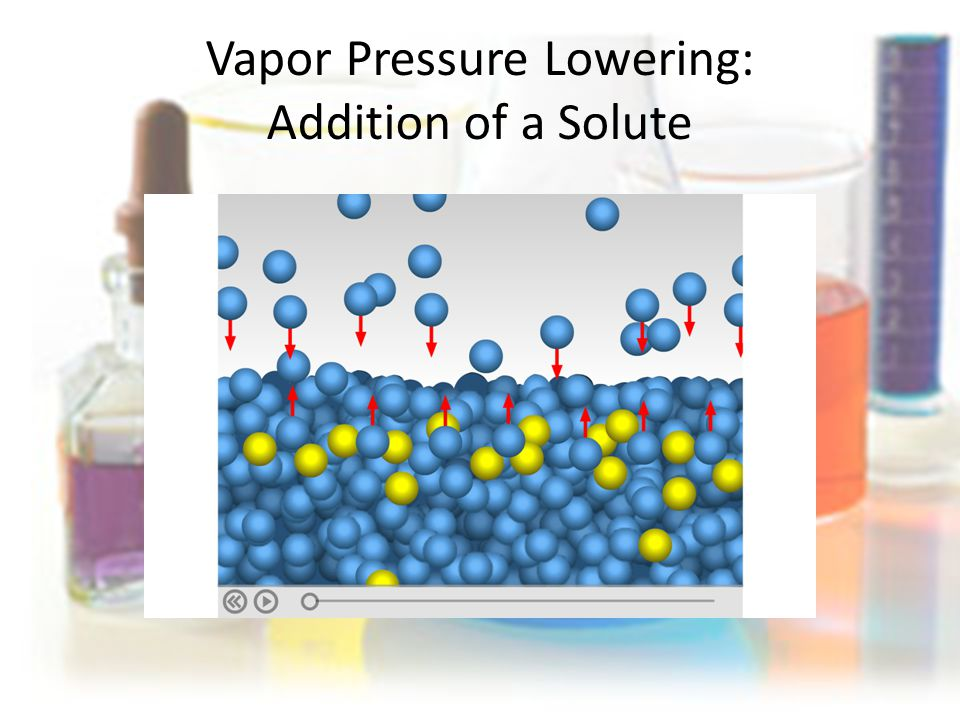 Vapor Pressure Lowering: Addition of a Solute