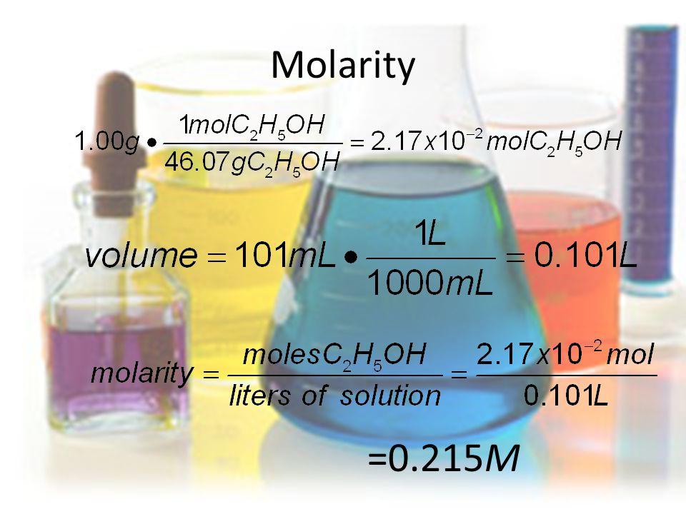 Molarity =0.215M