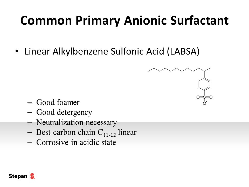 Common Primary Anionic Surfactant Linear Alkylbenzene Sulfonic Acid (LABSA) – – Good foamer – Good detergency – Neutralization necessary – Best carbon chain C 11-12 linear – Corrosive in acidic state