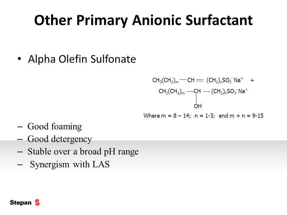 Other Primary Anionic Surfactant Alpha Olefin Sulfonate – Good foaming – Good detergency – Stable over a broad pH range – Synergism with LAS CH 3 (CH 2 ) m CH (CH 2 ) n SO 3 - Na + + CH 3 (CH 2 ) m CH (CH 2 ) n SO 3 - Na + Where m = 8 – 14; n = 1-3; and m + n = 9-15 OH