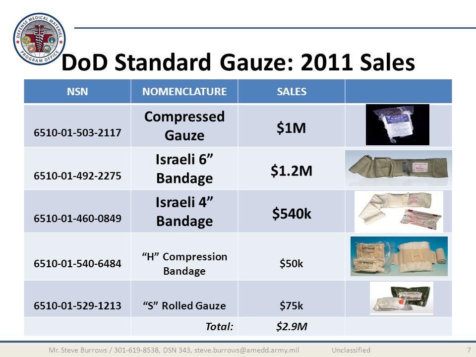 """NSNNOMENCLATURESALES 6510-01-503-2117 Compressed Gauze $1M 6510-01-492-2275 Israeli 6"""" Bandage $1.2M 6510-01-460-0849 Israeli 4"""" Bandage $540k 6510-01"""