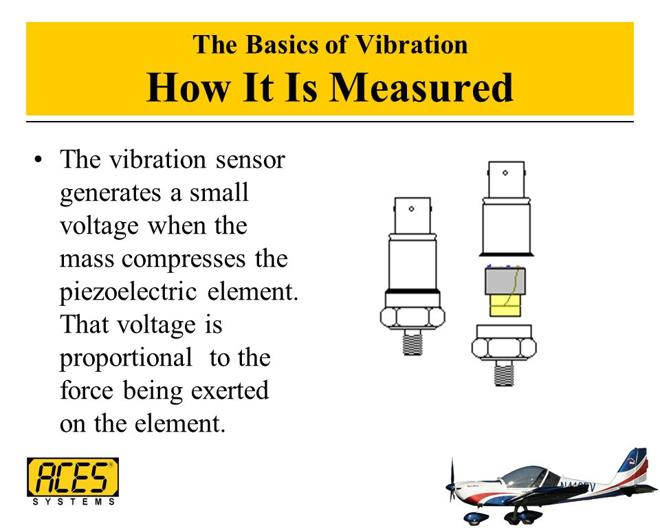 The Basics of Vibration How It Is Measured The vibration sensor generates a small voltage when the mass compresses the piezoelectric element. That vol