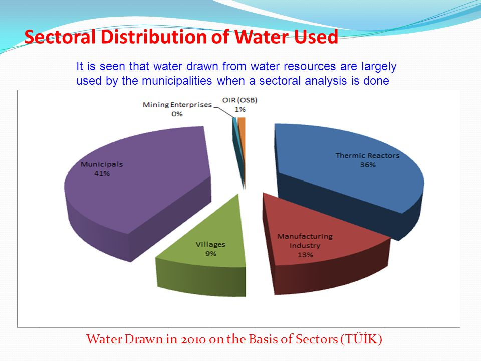Factors Affecting Quality of Water Resources in Turkey The current quality of the waters of Turkey Causes of deterioration in the quality of water resources Industrialization, mining activities Unplanned urbanization Agricultural activities - For «Olive black water» from Industrial facilities producing olive oil, transition to two-phase continuous system, which produce less olive black water, instead of 3-phase continuous system is encouraged - Waste dams where mine enrichment facilities wastes are stored, affects adversely the quality of water resources.