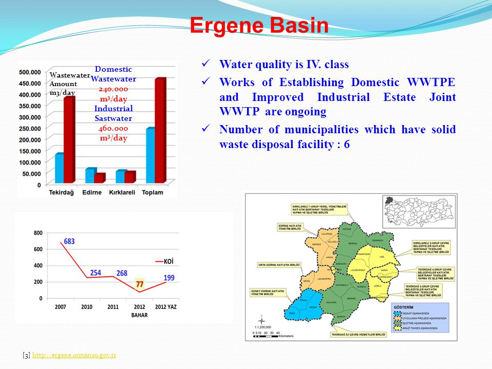 TREATMENT STATUS OF IEs HAVE CENTRAL WASTEWATER TREATMENT PLANT 54 IN THE PHASE OF CONSTRUCTION 6 IN THE PHASE OF PROJECT30 CONTRACTED BY THE MUNICIPAL29 SOLUTION BY PRE-TREATMENT8 TOTAL127 Current Status of WWTPs of Industrial Estates (IE)
