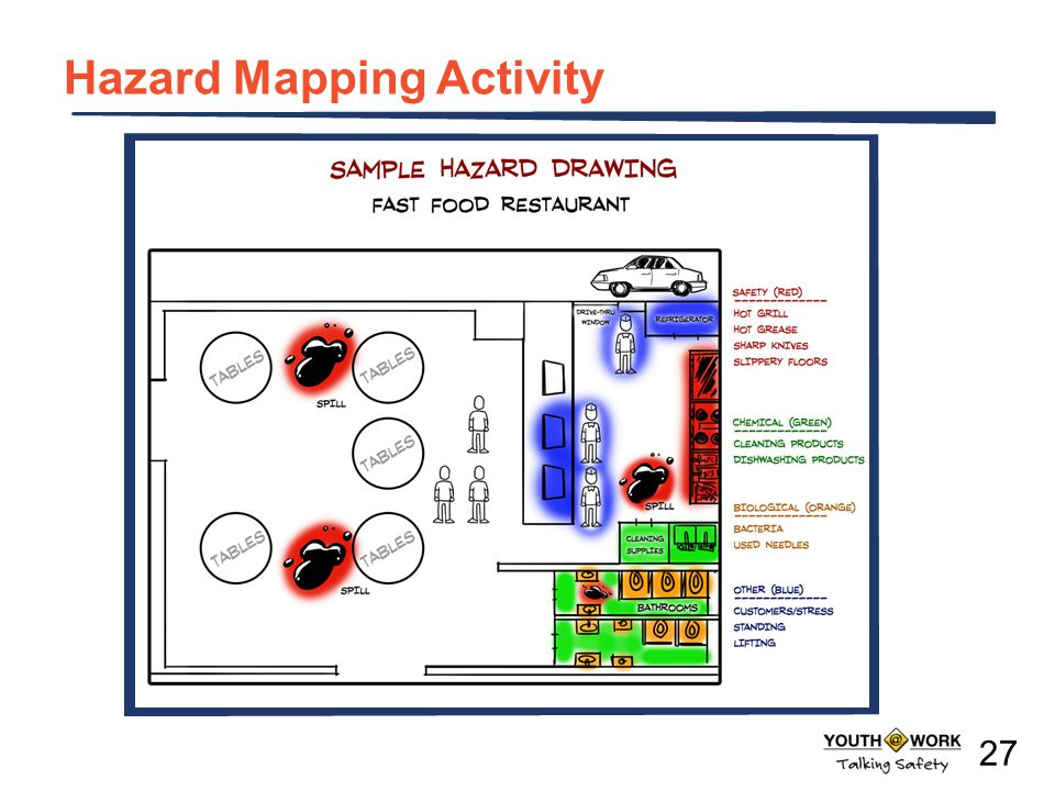 aa Hazard Mapping Activity 27